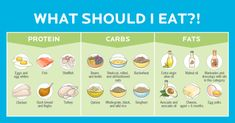This complete, easy-to-use visual guide shows you how to make healthier nutrition choices, and choose the best foods for YOUR body—with nothing off limits. Healthy Food List, Healthy Recipes, Healthy Nutrition, Healthy Eating, Clean Eating, Chips Ahoy, Granola, Yogurt, Smoothies