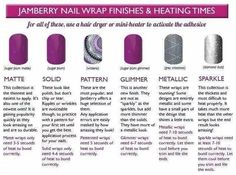 Different finishes nail wraps can be applied differently this is a guide line for DIY application of all the awesome Jamberry wraps!