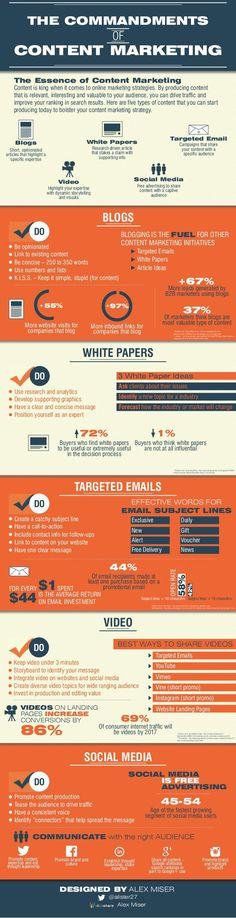 The commandments of content marketing #infografia #infographic #marketing