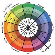 Sugerencia: circulo cromático para ayudarte a elegir colores! Al elaborar un diseño!