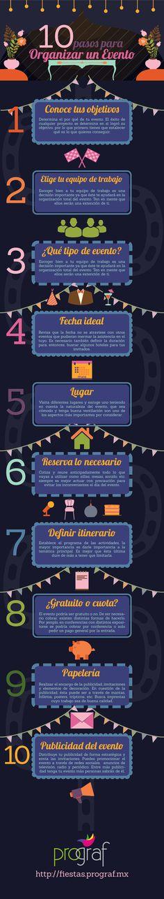 10 pasos para organizar un evento.
