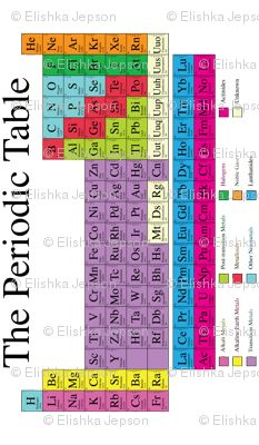 periodic table 2 yard panel wide fabric by robyriker for sale on spoonflower custom fabric wallpaper and wall decals - Periodic Table Fabric