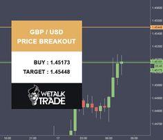 #GBP/USD  Price Breakout. Buy :1.45173 Target : 1.45448 #Wetalktrade #Forex #Trading #ForexSignals