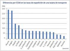 Astic se lamenta de la fragmentación del mercado del transporte en España | Cadena de Suministro