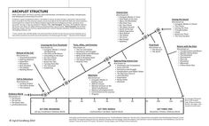 Arch plot structure
