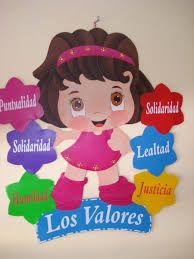 Resultado de imagen para carteles para ambientar el aula primaria