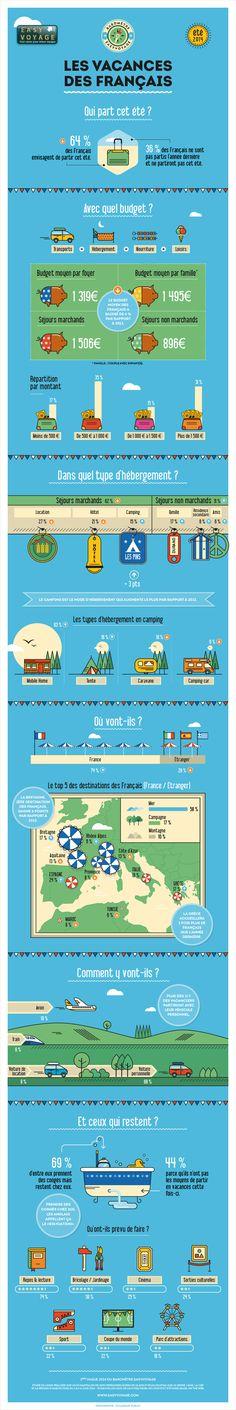 """Infographie """"Les vacances des Français"""" - © ÉCLAIRAGE PUBLIC"""
