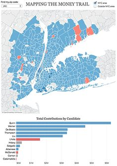 #Tableau Analytics DHHS OAS & OIG Forensics  ... Campaign donations in the NYC mayoral race. Interactive version here.