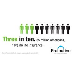 Three in 10 or 35 million American have no life insurance. Do you have the coverage you need?