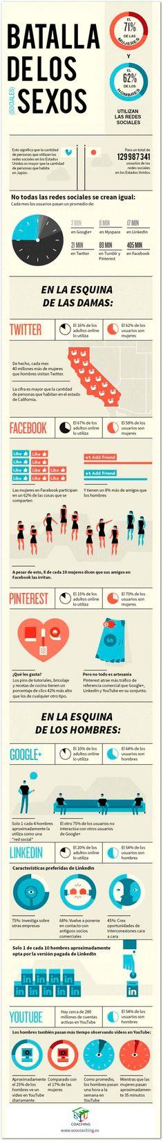 La batalla de los sexos en las Redes Sociales Vía: http://www.seocoaching.es/la-batalla-de-los-sexos-en-el-social-media #infografia #infographic #socialmedia