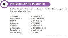 Chapter 4 Halaman 57-58 Pronunciation Practice: Cara Mengucapkan Kata Bahasa Inggris