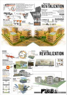 Architecture Panel presentation : FUTURARC 2012 Student Competition