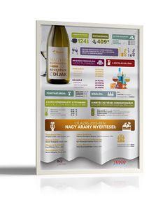 Tesco - Wine infographic 1 Wine Infographic, Infographics, Drinks, Bottle, Drinking, Beverages, Infographic, Flask, Drink