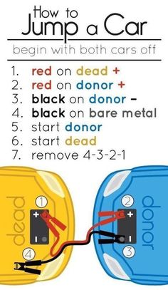 Save this on your phone just in case your Car Battery dies! Never stay stranded,… Save this on your phone just in case your Car Battery dies! Never stay stranded,…,Autos Save this on your. Survival Life Hacks, Survival Tips, Survival Skills, Survival Weapons, Survival Quotes, Camping Survival, Outdoor Survival, Survival Knife, Simple Life Hacks