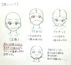 Manga Drawing Tutorials, Drawing Techniques, Drawing Tips, Tutorial Draw, Drawing Expressions, Poses References, Digital Art Tutorial, Drawing Reference Poses, Art Poses