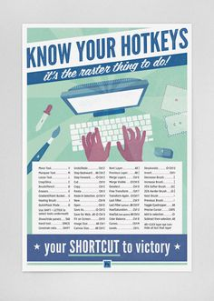 Reference poster for Windows/PC Adobe Photoshop Keyboard Shortcuts *this listing is for the digital file, not a physical print*  Inspired by PSA posters from World War II, this poster will remind you to save time in Adobe Photoshop with keyboard shortcuts and hotkeys - a necessary addition to every prudent designers workspace! A great gift for the designer, photographer or digital artist in your life, or for your own studio. 13 x 19 digital printable pdf file Would you like a physical print…