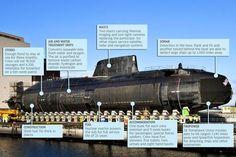 Supersub: Los lanzamientos nucleares gigantescos submarinos que pueden sentarse en el Canal
