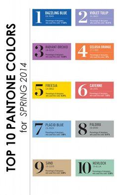 Pantone I migliori Colori 2014
