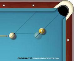 Cue Stick Tip Position For English Pool Billiards