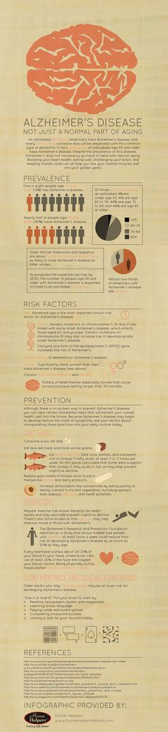 #Alzheimer's Infographic Learn more www.nkclinic.gr https://www.facebook.com/pages/NK-Clinic/110499602379675