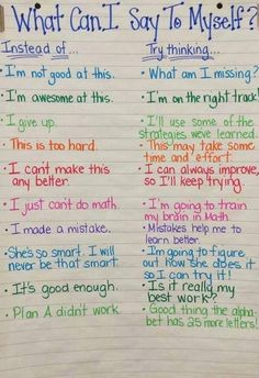 """File this under Growth MIndset tools! This is a wonderful anchor chart. Perhaps one of the few times I might include the """"what not to do"""" when coaching, teaching or modeling! Self-coaching is a great tool to prepare the mind for the journey ahead. Classroom Organization, Classroom Management, Back To School Organization, Behavior Management, Stress Management, Book Study, School Counseling, Group Counseling, Counseling Activities"""