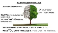 Changing beliefs is part of the journey of me becoming me, or you becoming you. mindset for belief change There are a lot of beliefs I have changed over the years, a lot I hold still to be right f… When You Believe, Change Me, Over The Years, Mindset, Attitude