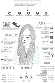 I think this cv is so unique its defiantly something you wouldn't see all the time. It is illustrated and it shows the level of skill this girl has. It also looks like she put alot of work into it. Illustration is a good idea to keep in mind when making my own.