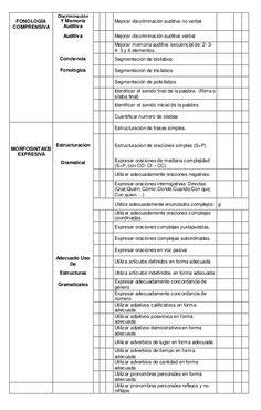 Plan de apoyo fonoaudiologico para TEL expresivo