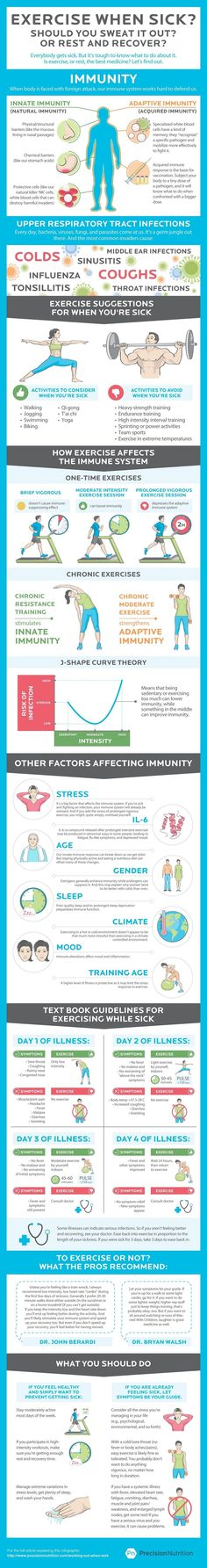 Exercise when sick? exercise health exercise tips infographic health tips…