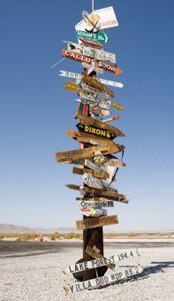 Fun road trip signpost