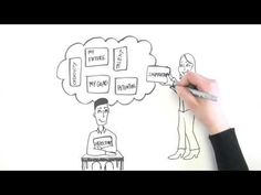 What is Coaching? - YouTube