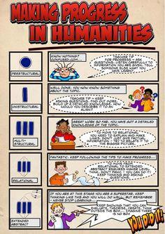 For ks3 Humanities