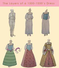 Layers of a 1550s dress from TzarinaRegina via DeviantArt.
