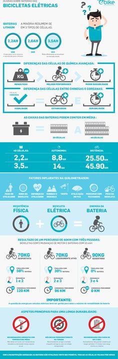 Dúvidas sobre baterias? Perceba as diferenças entre cada tipo de célula e bateria com a infografia que disponibilizamos. Store, Electric Scooter, Electric Push Bike, Bicycles, Larger, Shop