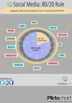 #SocialMedia: 80/20 Rule | #SocialMediaMarketing