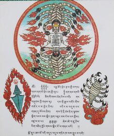 Amulet averting gyalpo spirits , demons - from Dudjom Tersar Tibetan Mandala, Tibetan Buddhism, Buddhist Art, Protection Symbols, Door Protection, Tibet Art, Vajrayana Buddhism, Buddhist Practices, Hindu Art