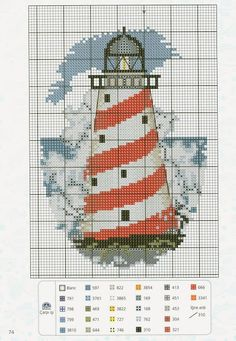 Pin by karen tapia on cross stitch and embroidery Cross Stitch Sea, Cross Stitch Boards, Counted Cross Stitch Patterns, Cross Stitch Designs, Cross Stitch Embroidery, Embroidery Patterns, Punto Red Crochet, Cross Stitch Landscape, Cross Stitch Pictures