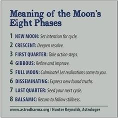 Meanings of the Moon's Eight Phases