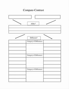 compare contrast graphic organizer  graphic organizers  teaching  monthly budget worksheet template essay questions college essay spelling  homework grade spelling