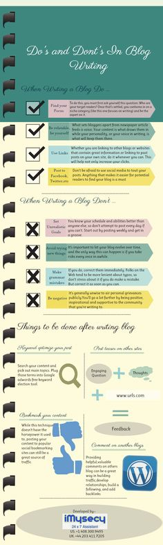 Dos and Donts in Content writing