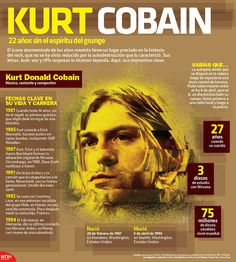 It might be a good time to learn Spanish. You may never have thought of learning another language before. Kurt Cobain, Stephen Hawking, Mundo Musical, Nirvana, Big Music, All About Music, Music Theory, Spanish Language, Learning Spanish
