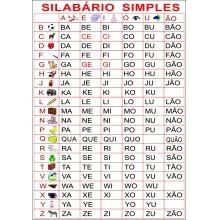 Banner silabário simples em letras caixa alta. Banner silabário simples é um produto que veio para facilitar na alfabetização, o banner silabário é confeccionado em lona de vinil com impressão digital.