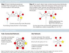 To Each According to its Degree: The Meritocracy and Topocracy of Embedded Markets : Scientific Reports : Nature Publishing Group