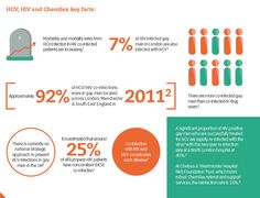 Some Interesting info on the rise of Chem Sex thanks to @56deanstreet