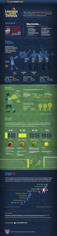 Learning to love tennis. Inspired by watching the tennis greats, how can we get more kids playing? #infographic