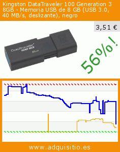 Kingston DataTraveler 100 Generation 3 8GB - Memoria USB de 8 GB (USB 3.0, 40 MB/s, deslizante), negro (Ordenadores personales). Baja 56%! Precio actual 3,51 €, el precio anterior fue de 7,92 €. http://www.adquisitio.es/kingston/datatraveler-100