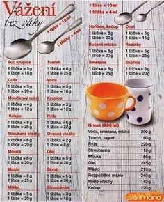 Picture of Recept - Vážení surovin bez váhy Slovak Recipes, Czech Recipes, Cooking 101, Cooking With Kids, Healthy Recepies, Cookery Books, Liquid Measuring Cup, Food Humor, Cooking Utensils