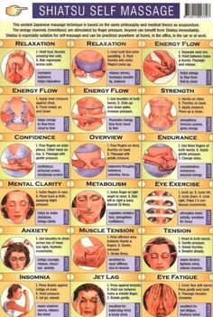 shiatsu self massage – Yoga Center Massage Tips, Massage For Men, Massage Benefits, Massage Techniques, Massage Therapy, Health Benefits, Health Tips, Acupuncture, Frases Yoga