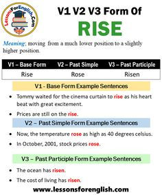 English Past Tense, Meaningful Sentences, Form Example, Present Perfect, Irregular Verbs, English Verbs, Prepositions, In A Heartbeat, Meant To Be