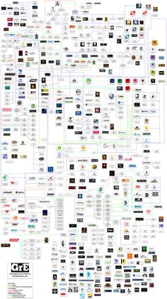 History of Video Game Development Studios Flow Chart 2 ... working with the moment you fully understand a game is the moment it